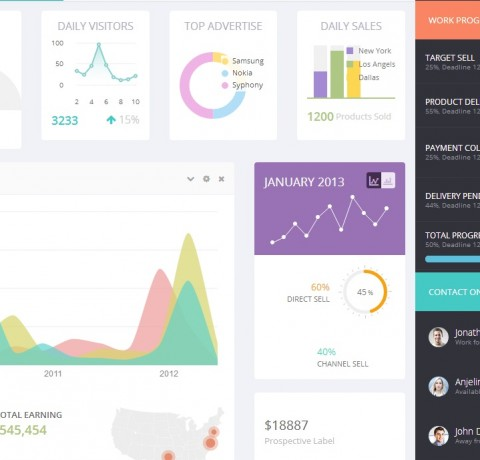 Redwand Ventures programs admin dashboards